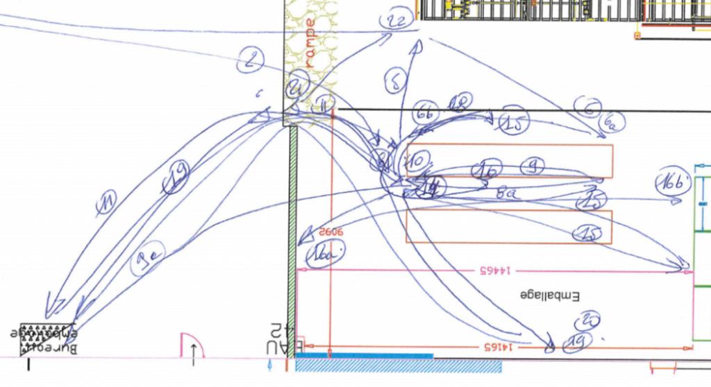 Diagramme Spaghetti